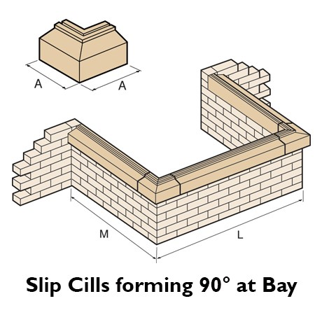 90 degree cast stone slip cill
